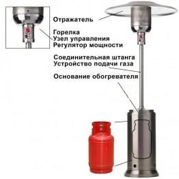 Газовый уличный обогреватель Aesto A-02